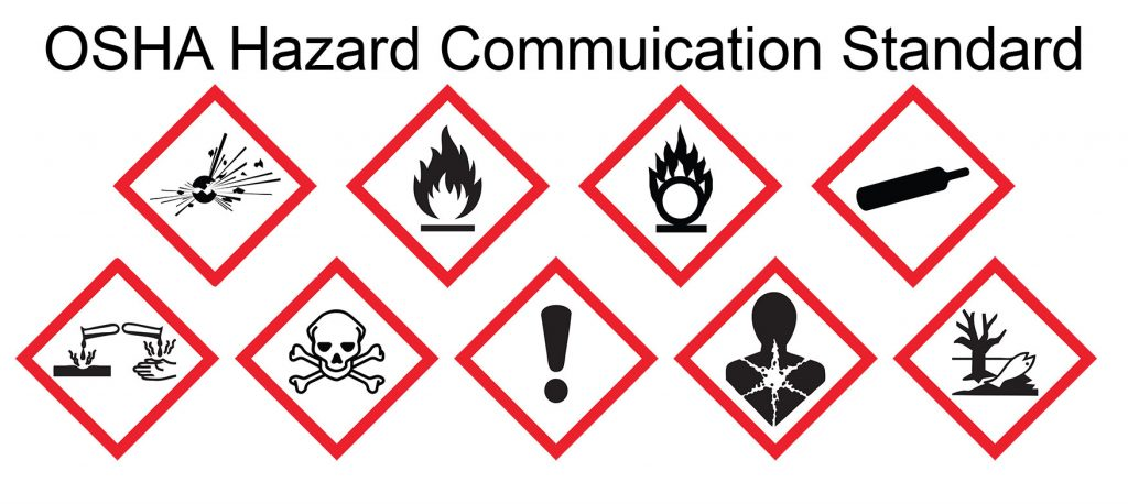 set of 9 vector Globally Harmonized System (GHS) Safety Marks for packaging, CLP warning signs